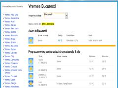 Vremea Bucuresti - www.bucuresti-vremea.ro